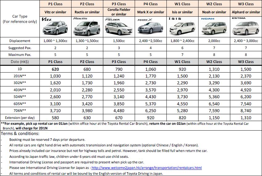 Fine Old Car Price List Ideas - Classic Cars Ideas - boiq.info